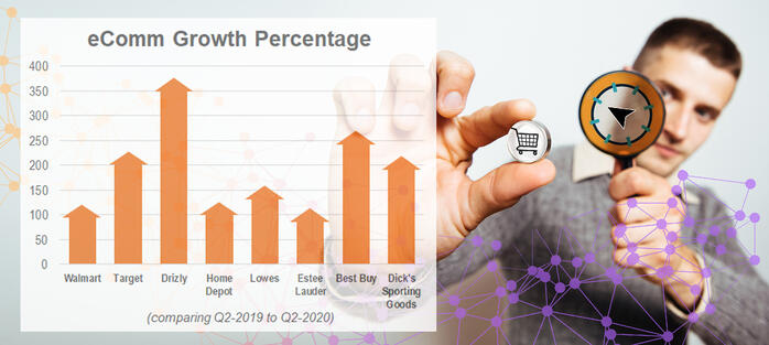 ecomm-growth-chart